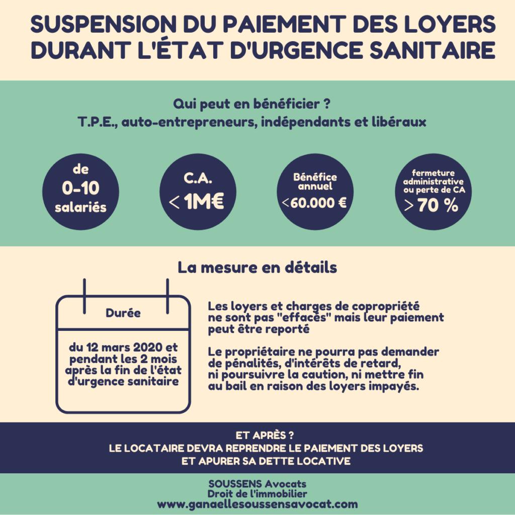 SOUSSENS Avocats - droit immobilier -Suspension du paiement des loyers durant l'état d'urgence sanitaire