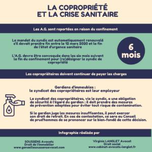 Confinement et copropriété : les règles à respecter