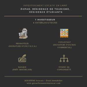 Les avantages et les inconvénients d'un investissement en ÉHPAD